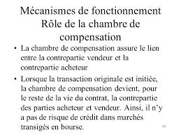 chambre de compensation instruments financiers dérivés une introduction ppt