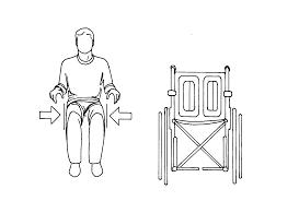 choosing a standard self propelled wheelchair assist ireland