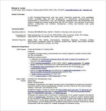 Front End Web Developer Resume Sample by Lead Developer Resume Samples Aseefa Front End Developer And Ux