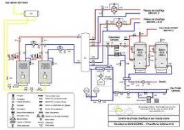 bureau d études environnement et energies solaires var