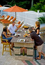 Patio Furniture London Ontario Tips For Selecting The Perfect Outdoor Furniture For Your Outdoor