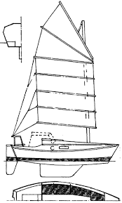 yachts 20 u0027 to 24 u0027