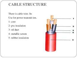 types of wires used in electrical wiring basics of electrical engineering