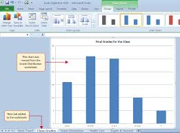 How To Set Up Spreadsheet In Excel Presenting Data With Charts