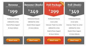 Worst Resumes Ever Are There Any Good Resume Writing Services Updated