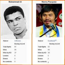 Pacquiao Mayweather Memes - why does floyd mayweather keep ducking against facing manny pacquiao