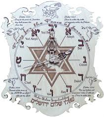 biblical gifts christian messianic and inspirational gifts biblical