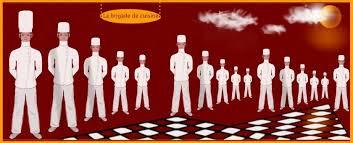 la brigade de cuisine brigade de cuisine bis jpg