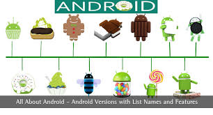 android operating system a complete list of android version names and features android