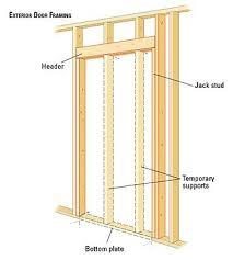 Building An Exterior Door Frame Framing Exterior Door Fascinating Replacing Jamb Pictures Plus How