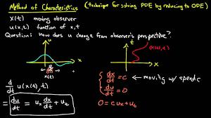 pde 5 method of characteristics youtube
