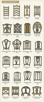 Commona My House Furniture  Dining Room And Kitchen Chair Styles - Types of dining room chairs