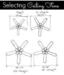 5 Measuring Tips For Decorating Fans Ceiling Fan And Ceilings