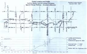 Michigan Railroad Map by The Railroad U0027s Route