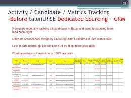 Candidate Tracking Spreadsheet by High Volume Sourcing Trends Harnessing The Power Of Crm And Talent C