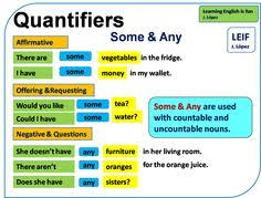 Countable And Uncountable Nouns Explanation Pdf Countable And Uncountable Nouns In Esl Summary Chart