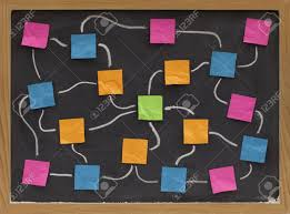 Blank Body Map Template by Mind Map Images U0026 Stock Pictures Royalty Free Mind Map Photos And