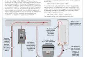 3 phase wiring diagram plug 4k wallpapers