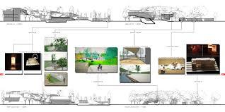 architecture landscape architecture portfolios home design new