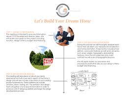build your custom home process ccg development
