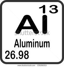 is aluminum on the periodic table periodic table elements aluminum stock vector 379268353 shutterstock