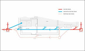 planning to build a house self build house extension drains planning