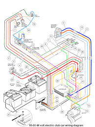 2002 ez go golf cart wiring diagram wiring diagrams