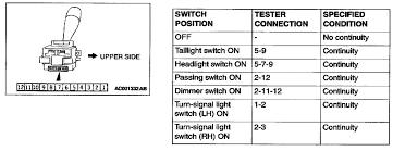 mitsubishi turn signal wiring diagram mitsubishi wiring diagrams