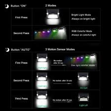 amorus 12 leds solar wall light rgb color changing dual pir