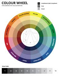 free printable color wheel u0026 value scale digital art