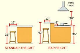 Standard Size Kitchen Island Kitchen Island Size With Sink And Dishwasher Apartment Islands