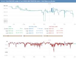 black friday sales target 144hz monitor monitor acer xg270hu 27 inch 1440p 144hz w freesync 350