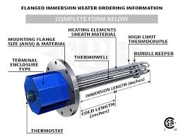 best flanged immersion heaters guide custom explosion proof heaters
