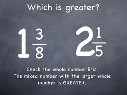 comparing and ordering fractions and mixed numbers worksheet compare and order fraction and mixed numbers lessons tes teach