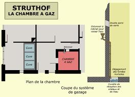 gaz chambre à gaz la chambre à gaz struthof c de concentration vie et mort