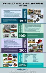 14 best farming equipment images on pinterest farming vehicles