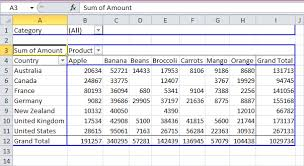 Pivot Table In Excel 2013 Category Pivot Table Ultimate Destination For Ms Excel Knowledge