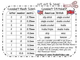 conversion chart from british to usa crochet