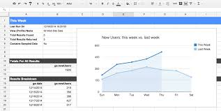 Spreadsheet Errors Google Analytics Spreadsheet Add On Analytics Implementation