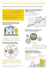 ey the science of winning in financial services ey united states