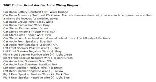 1999 gm radio wiring diagram gmc wiring diagrams for diy car repairs