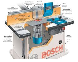 router table dust collection essential router table components identified and explained