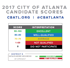 2 5 million for one of cabbagetowns few natalyn mosby archibong for atlanta city council district 5