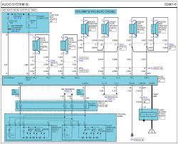 2006 kia sorento stereo wiring diagram 2006 kia sorento wiring