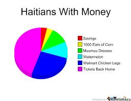 Haitian Meme - haitians by katnisseverdeen meme center