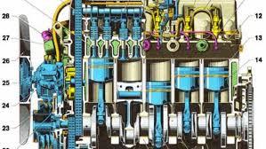 mercedes om617 engine of the day mercedes om617 5 cylinder diesel