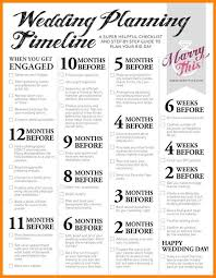 step by step wedding planning 12 wedding planning checklist printable emails sle