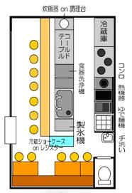 design for function building a ramen kitchen u2014 ramen chemistry