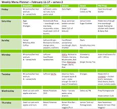 simple raw food diet menu plan protein shake farts