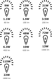 ikea light bulb conversion chart light bulbs shop at ikea ireland